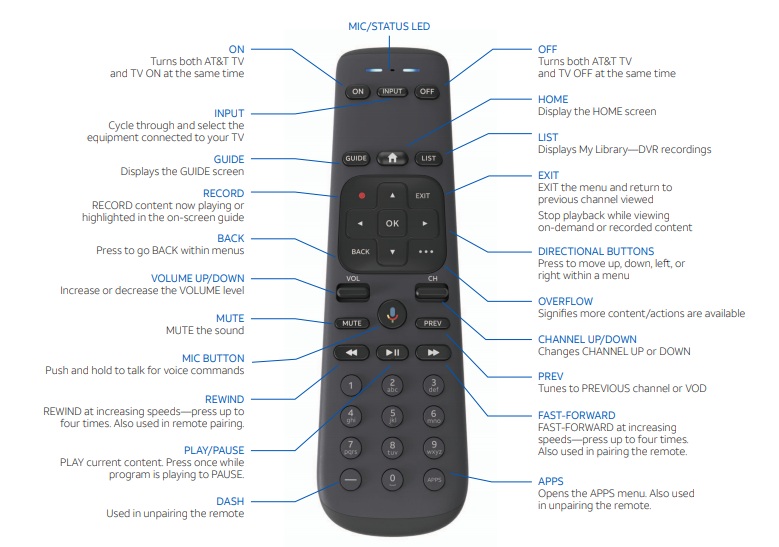 AT&T TV Remote