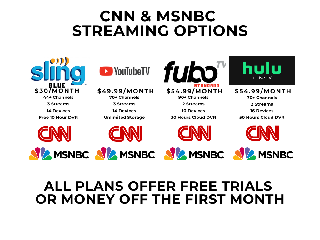 Watch CNN & MSNBC Without Cable